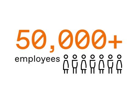 50,000+ employees