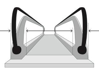 Facilidad para los usuarios