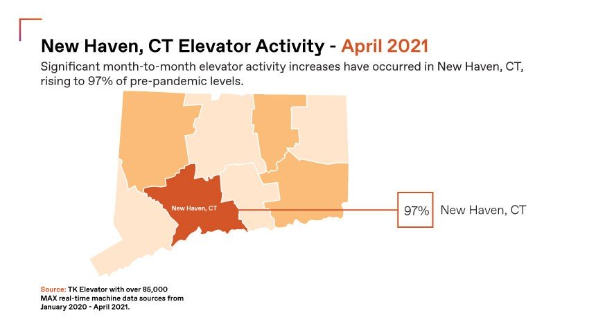 New Haven Connecticut infographic