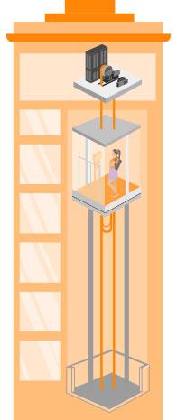 Traction elevator illustration